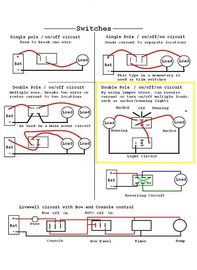 Wiring Diagram Bow Stern Lughts
